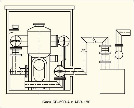 ИНЕЙ-5 установки подсушки твёрдой изоляции силовых трансформаторов
