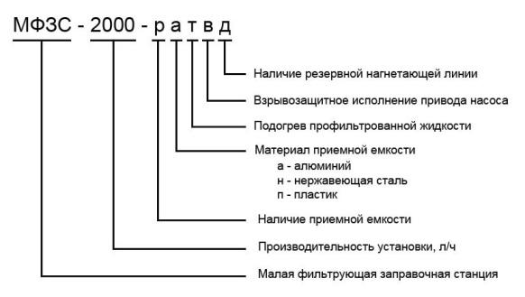 Маркировка фильтрующих станций