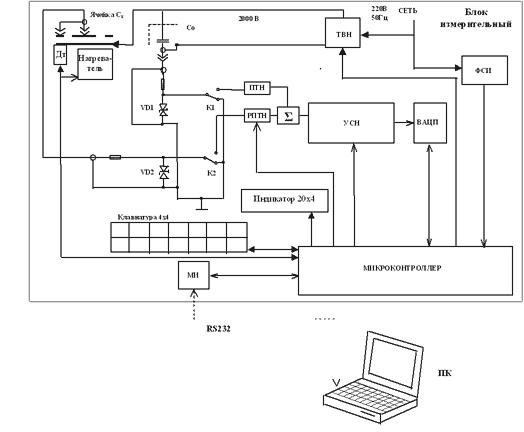 Схема двигателя мицубиси монтеро лимитед